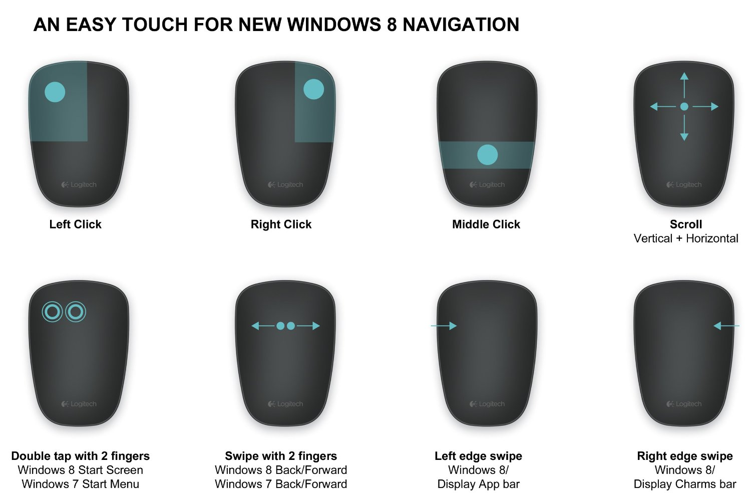 Logitech Touch Mouse Windows8